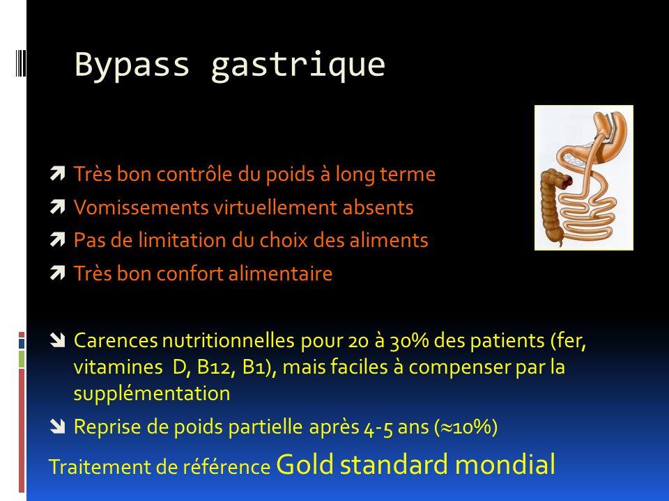 Bypass gastrique Très bon contrôle du poids à long terme