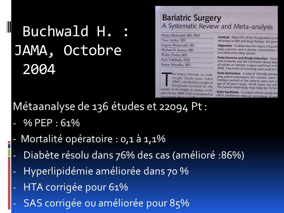 Buchwald H. : JAMA, Octobre 2004