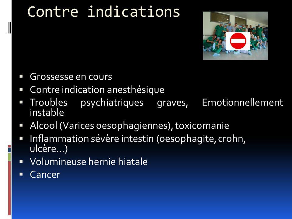 Contre indications Grossesse en cours Contre indication anesthésique
