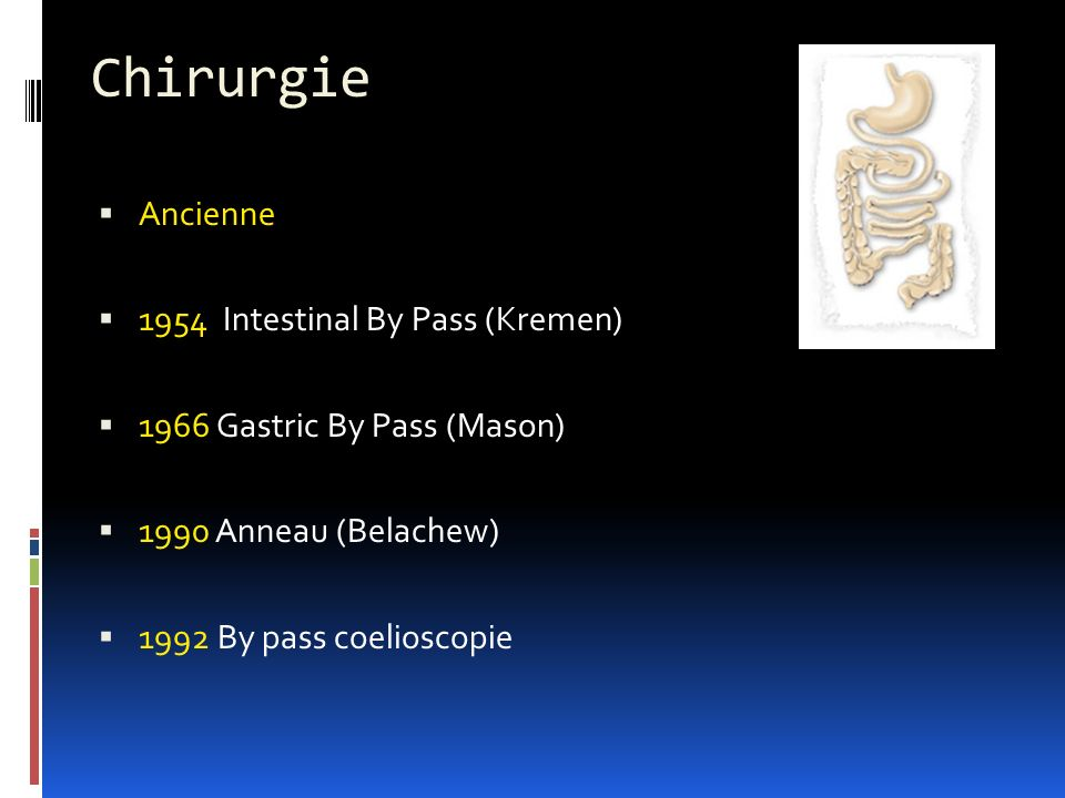 Chirurgie Ancienne 1954 Intestinal By Pass (Kremen)