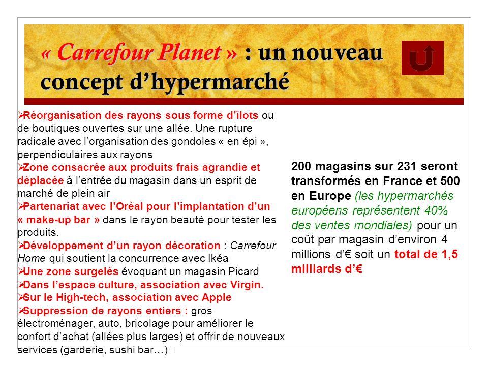 « Carrefour Planet » : un nouveau concept d'hypermarché