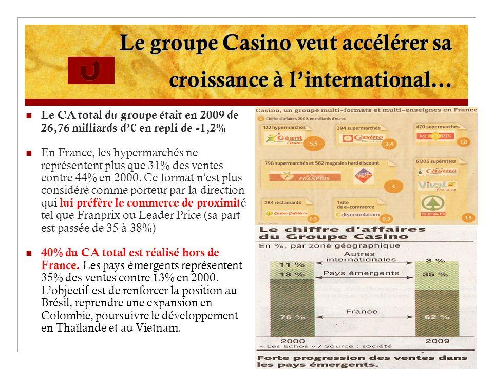 Le groupe Casino veut accélérer sa croissance à l'international…
