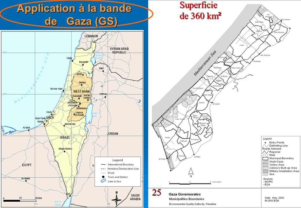 Application à la bande de Gaza (GS)