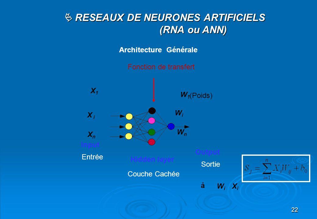  RESEAUX DE NEURONES ARTIFICIELS
