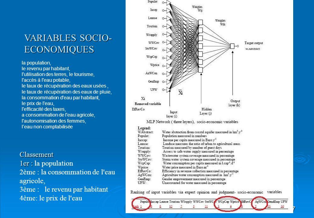 VARIABLES SOCIO- ECONOMIQUES Classement 1er : la population