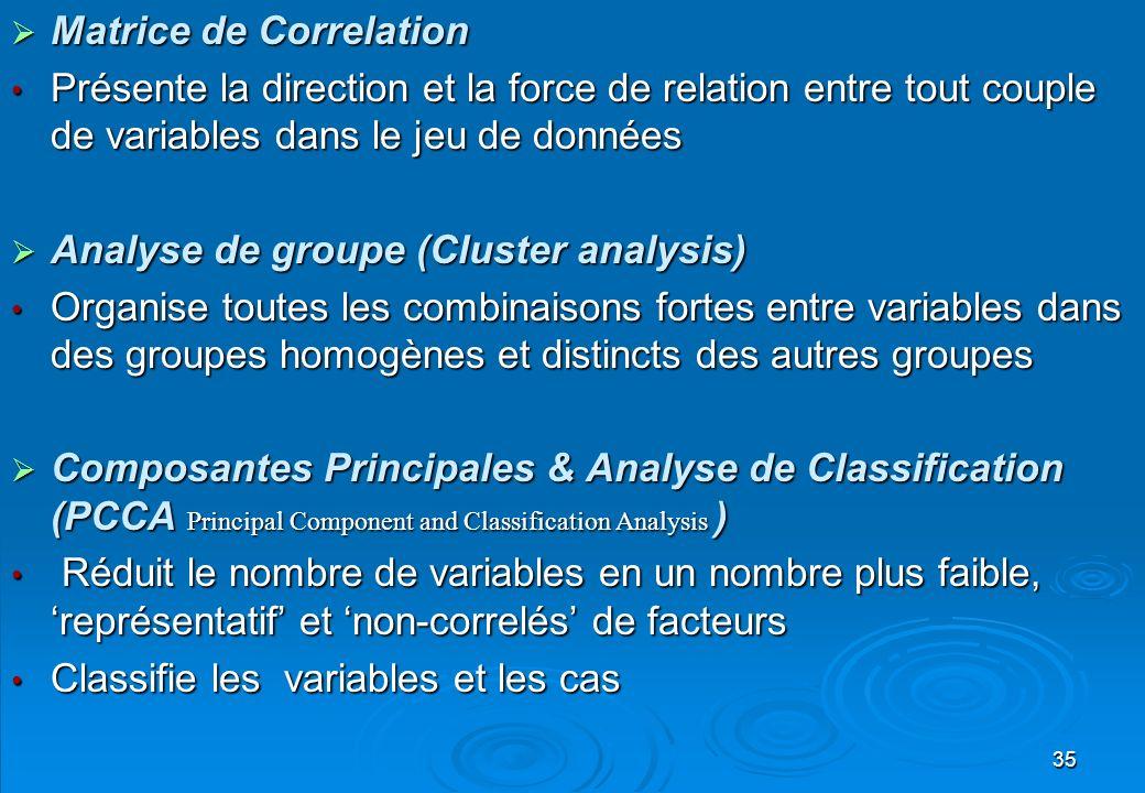 Matrice de Correlation