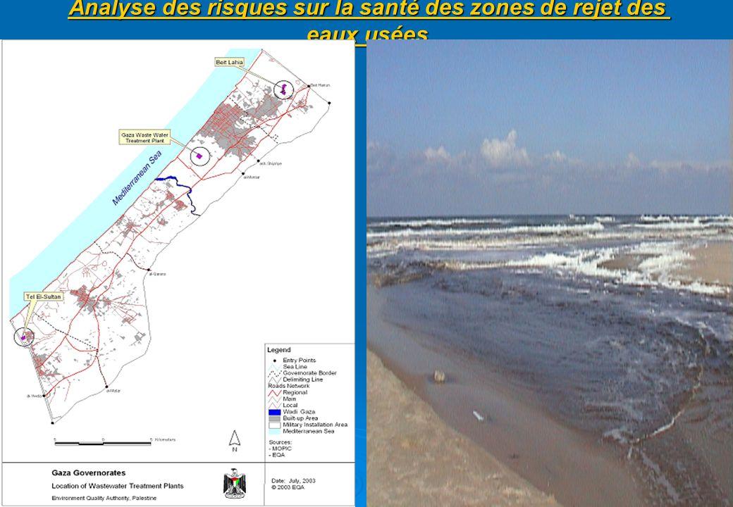 Analyse des risques sur la santé des zones de rejet des eaux usées
