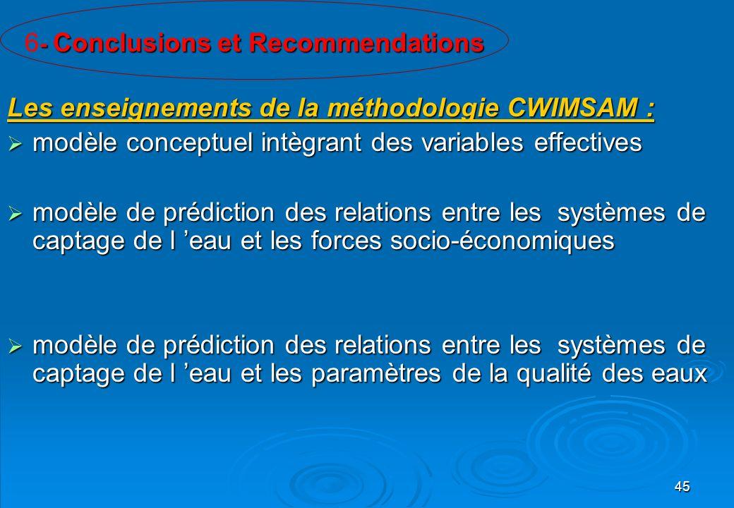 Les enseignements de la méthodologie CWIMSAM :