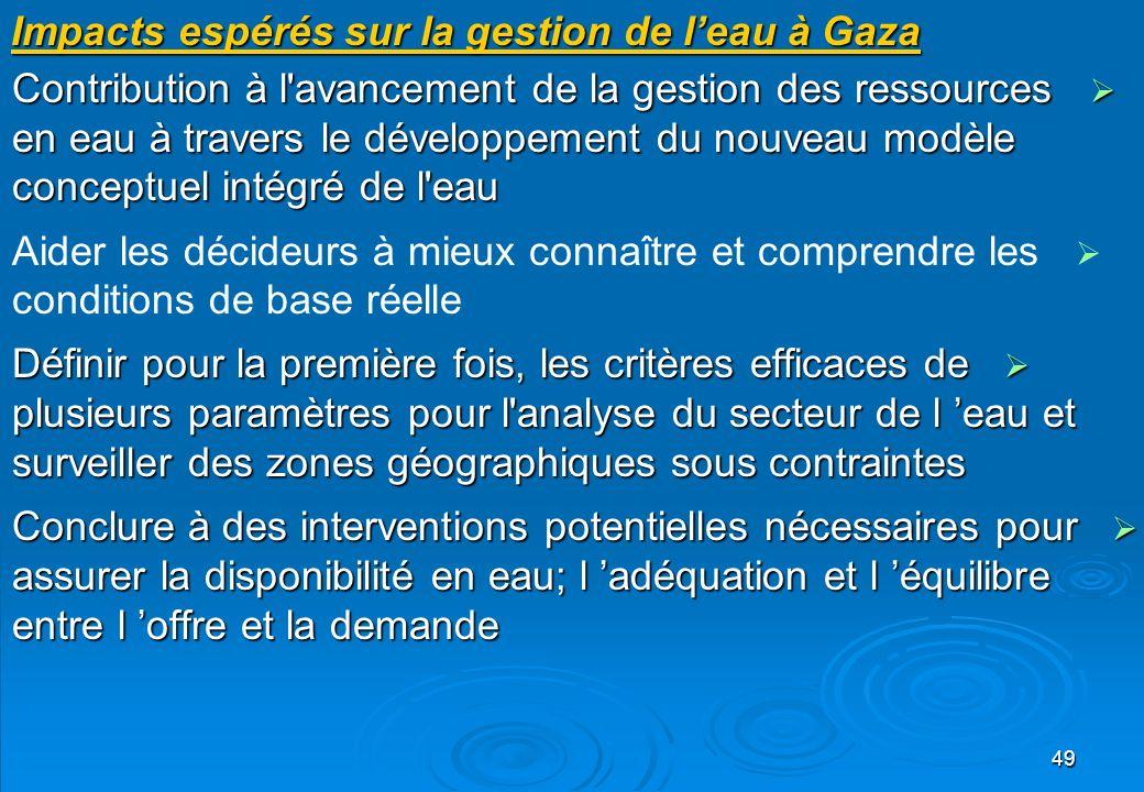 Impacts espérés sur la gestion de l'eau à Gaza