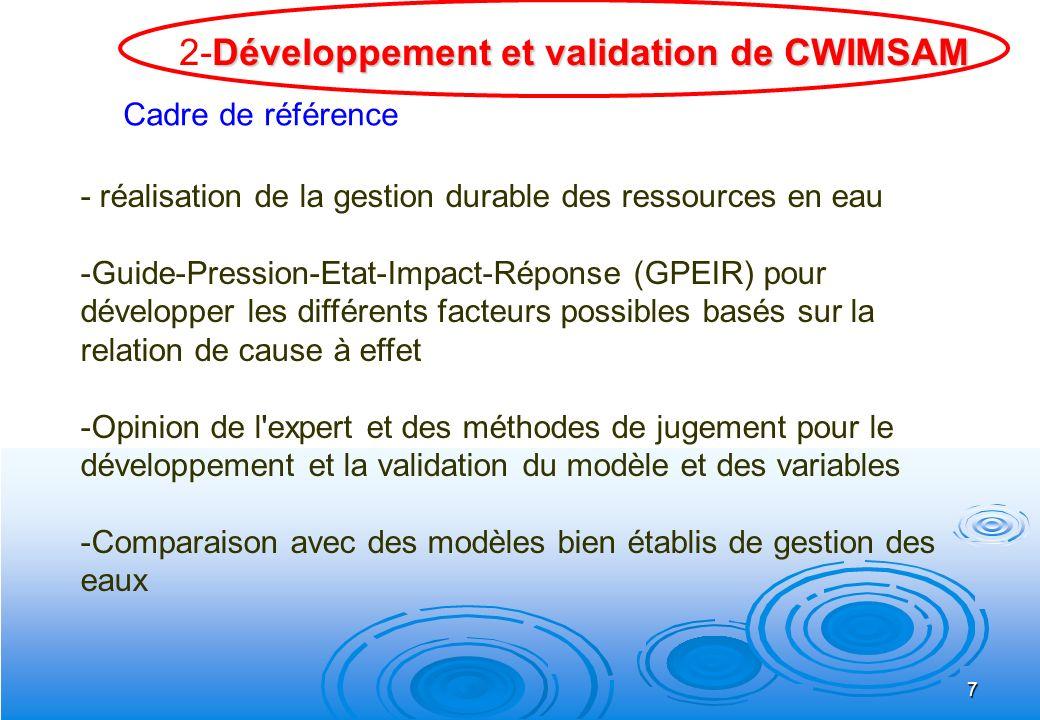 2-Développement et validation de CWIMSAM