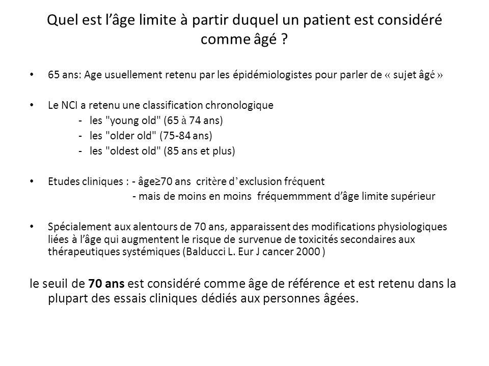 Quel est l'âge limite à partir duquel un patient est considéré comme âgé