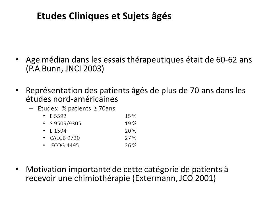 Etudes Cliniques et Sujets âgés