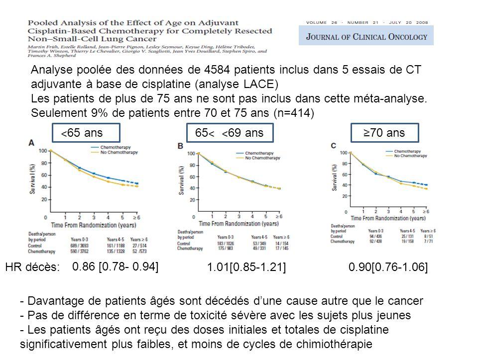 Analyse poolée des données de 4584 patients inclus dans 5 essais de CT adjuvante à base de cisplatine (analyse LACE)