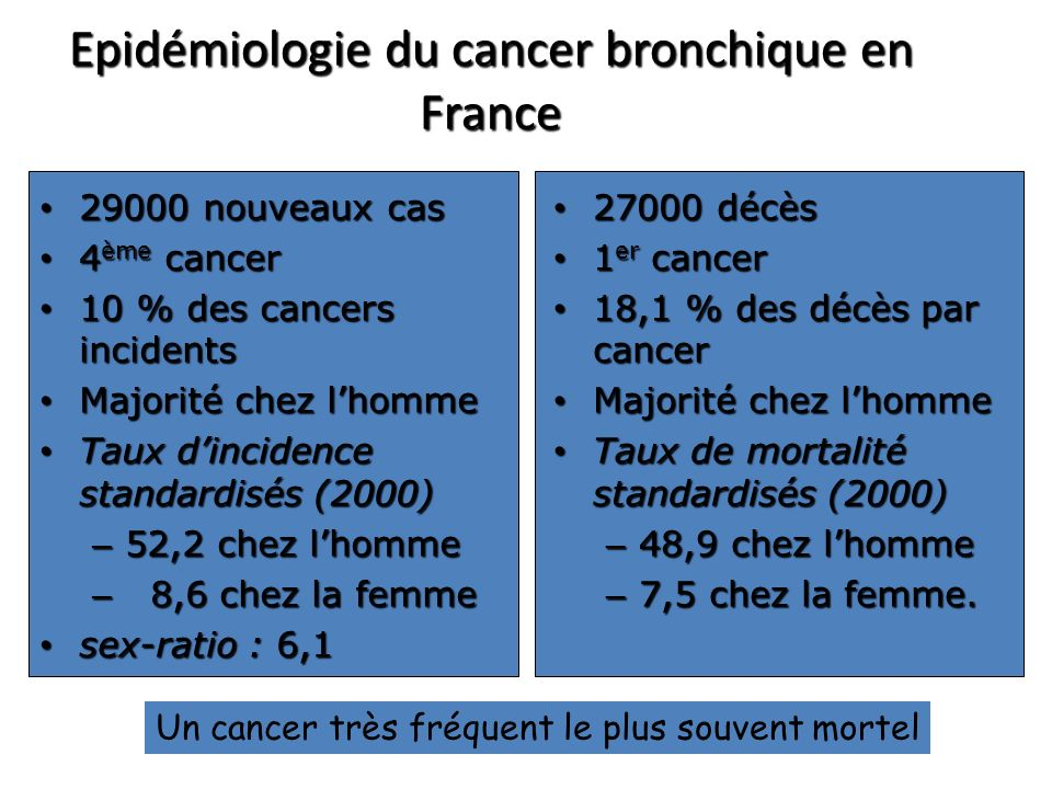 Epidémiologie du cancer bronchique en France