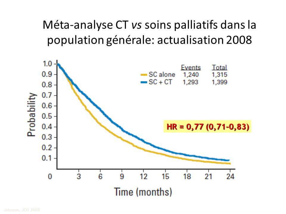 Méta-analyse CT vs soins palliatifs dans la population générale: actualisation 2008