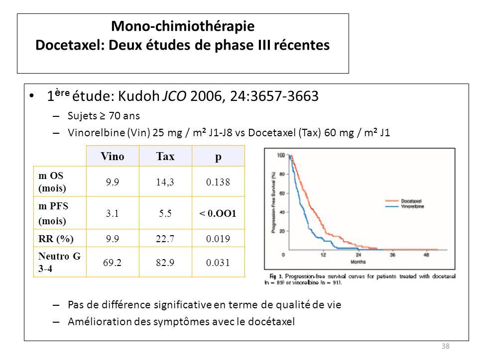 Mono-chimiothérapie Docetaxel: Deux études de phase III récentes