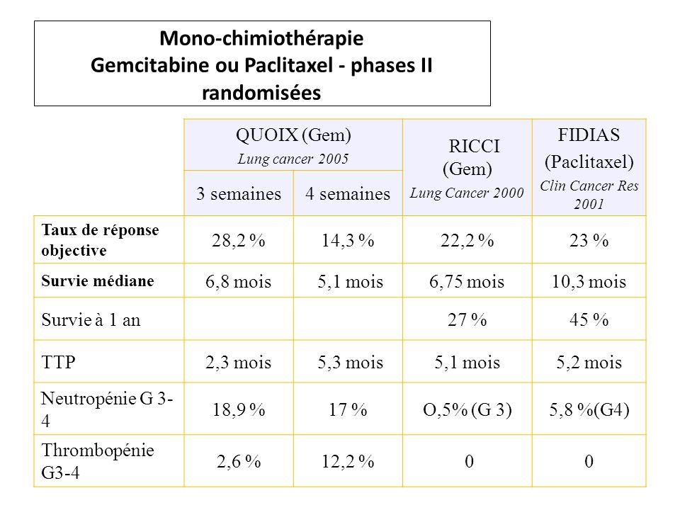 Mono-chimiothérapie Gemcitabine ou Paclitaxel - phases II randomisées