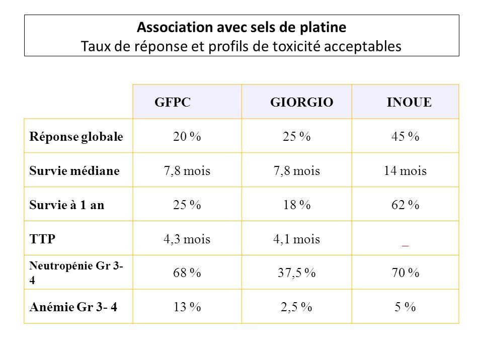 Association avec sels de platine Taux de réponse et profils de toxicité acceptables