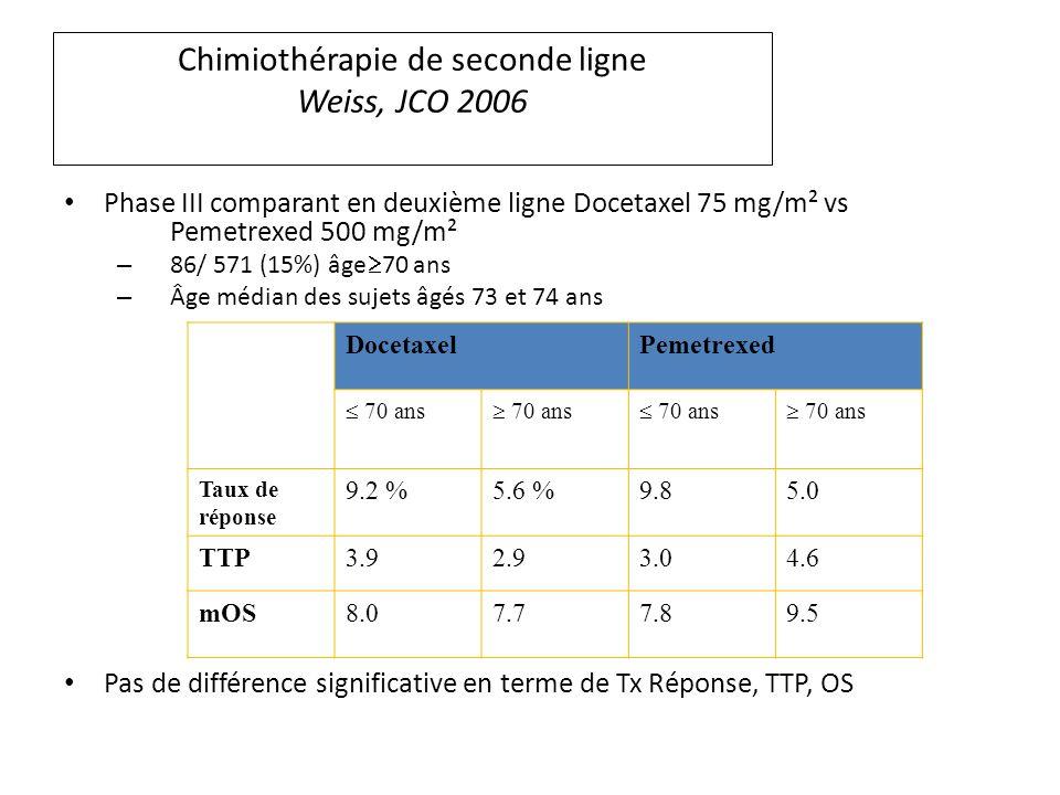 Chimiothérapie de seconde ligne Weiss, JCO 2006