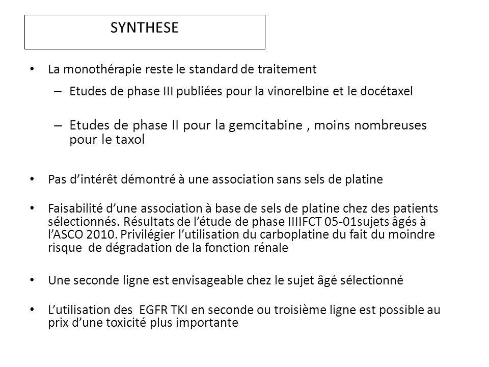 SYNTHESE La monothérapie reste le standard de traitement. Etudes de phase III publiées pour la vinorelbine et le docétaxel.