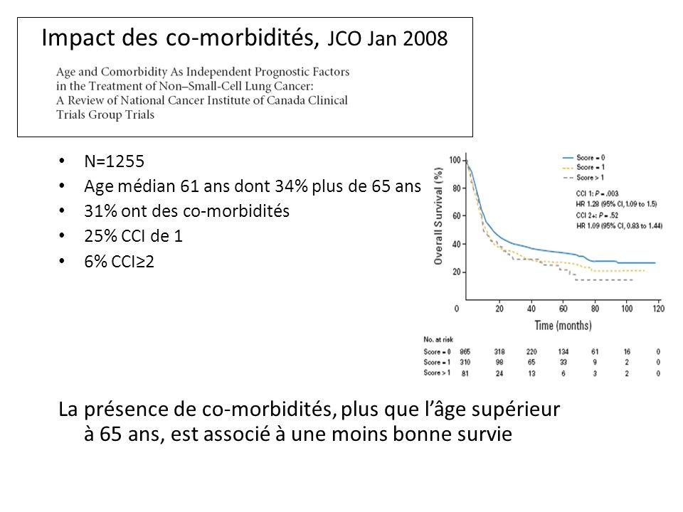 Impact des co-morbidités, JCO Jan 2008