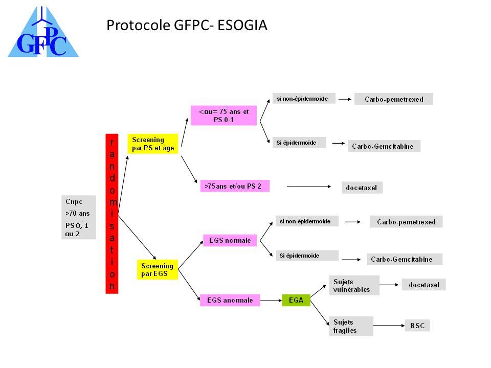 Protocole GFPC- ESOGIA