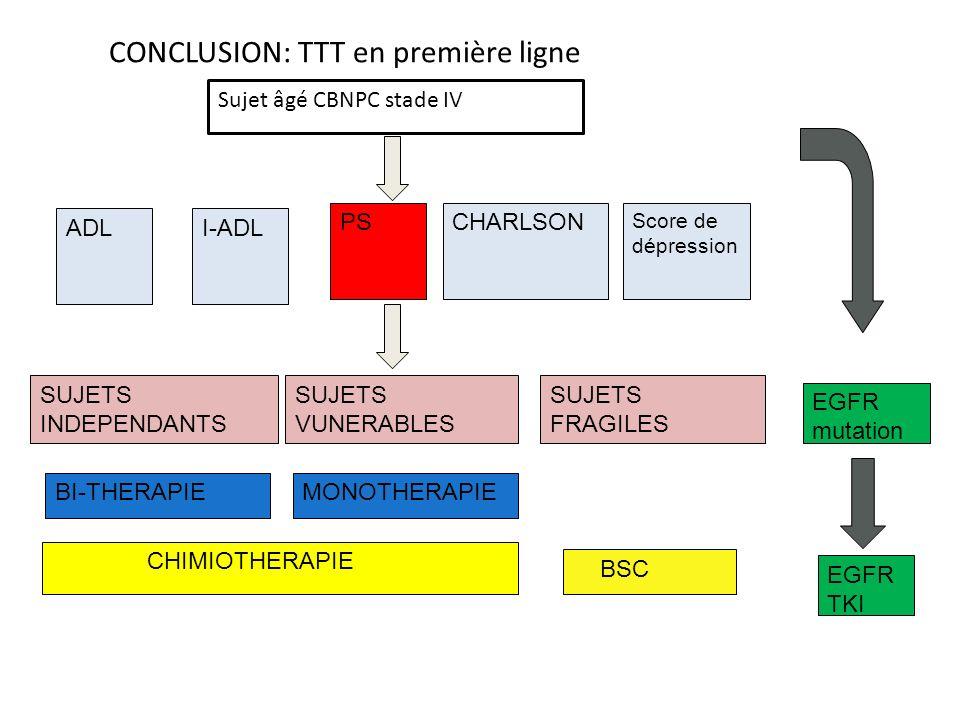 CONCLUSION: TTT en première ligne