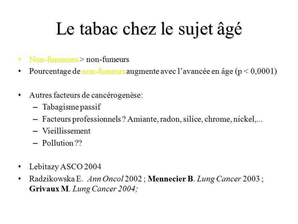 Le tabac chez le sujet âgé