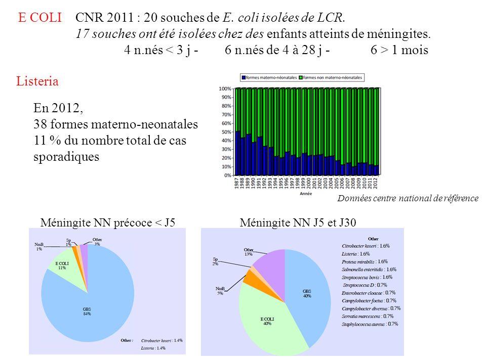 CNR 2011 : 20 souches de E. coli isolées de LCR.