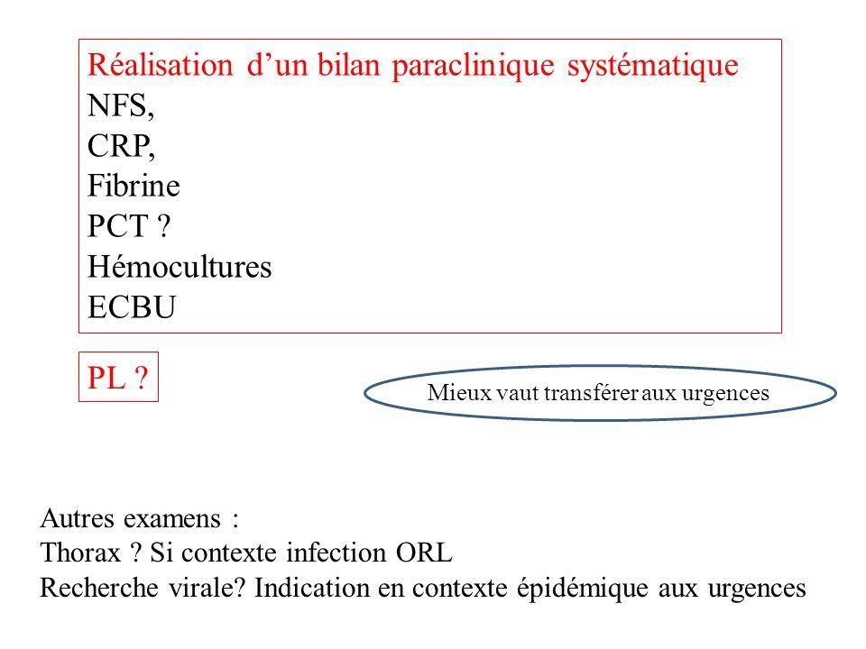 Réalisation d'un bilan paraclinique systématique NFS, CRP, Fibrine