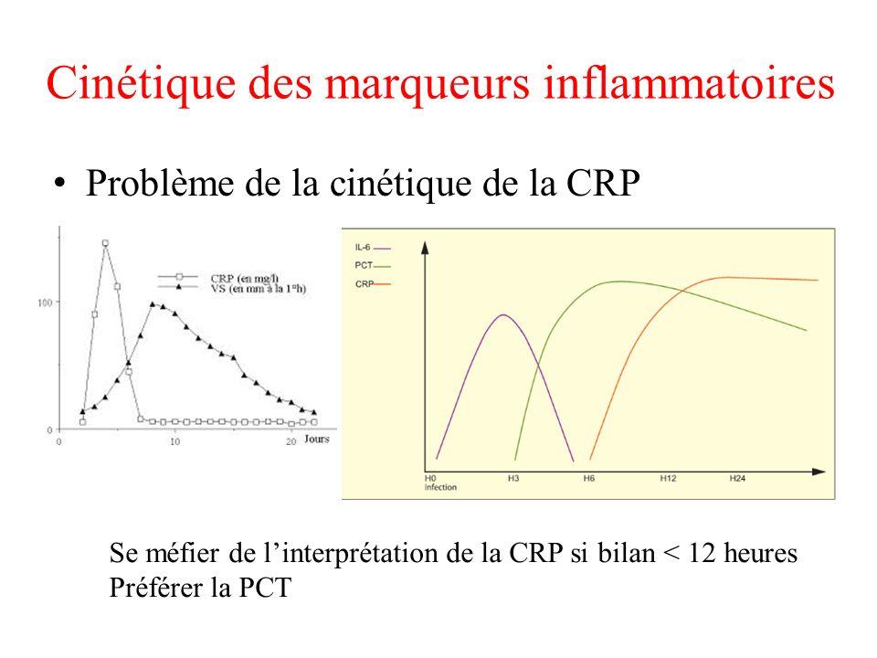 Cinétique des marqueurs inflammatoires