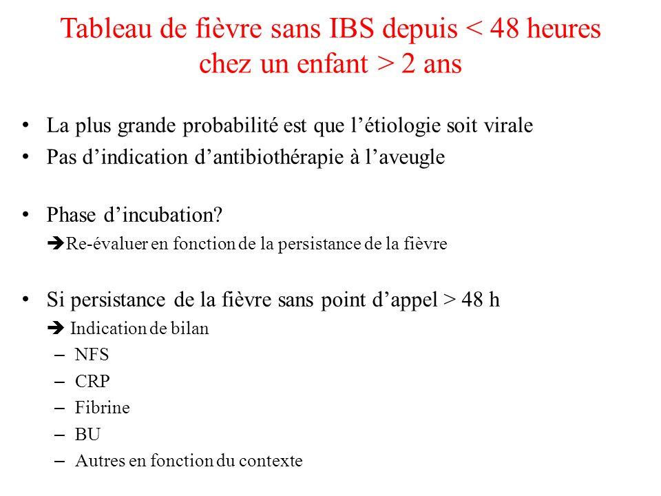 Tableau de fièvre sans IBS depuis < 48 heures chez un enfant > 2 ans