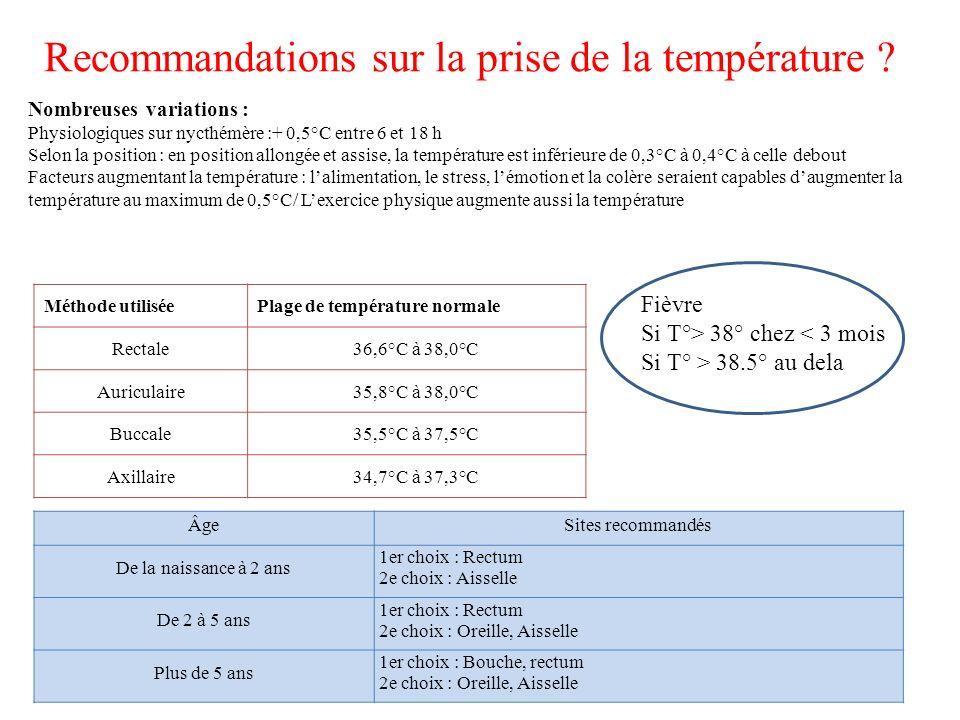 Recommandations sur la prise de la température