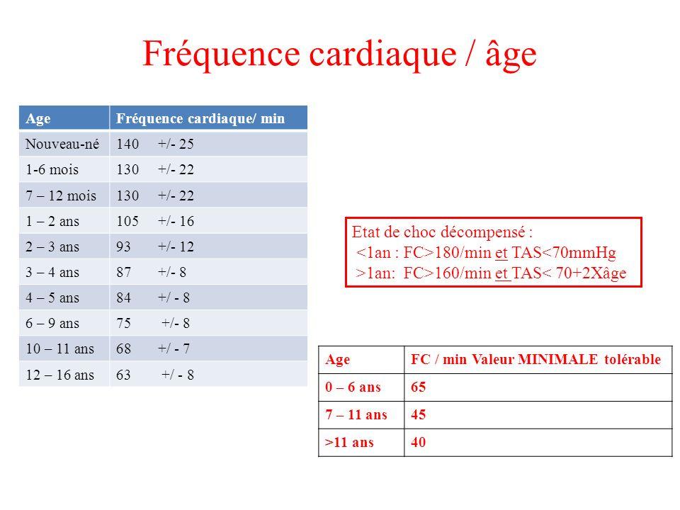 Fréquence cardiaque / âge