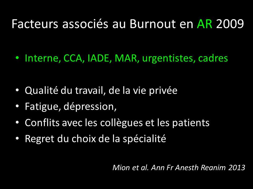 Facteurs associés au Burnout en AR 2009
