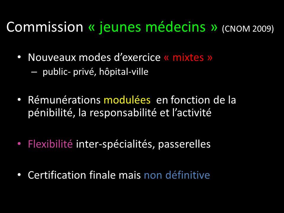 Commission « jeunes médecins » (CNOM 2009)