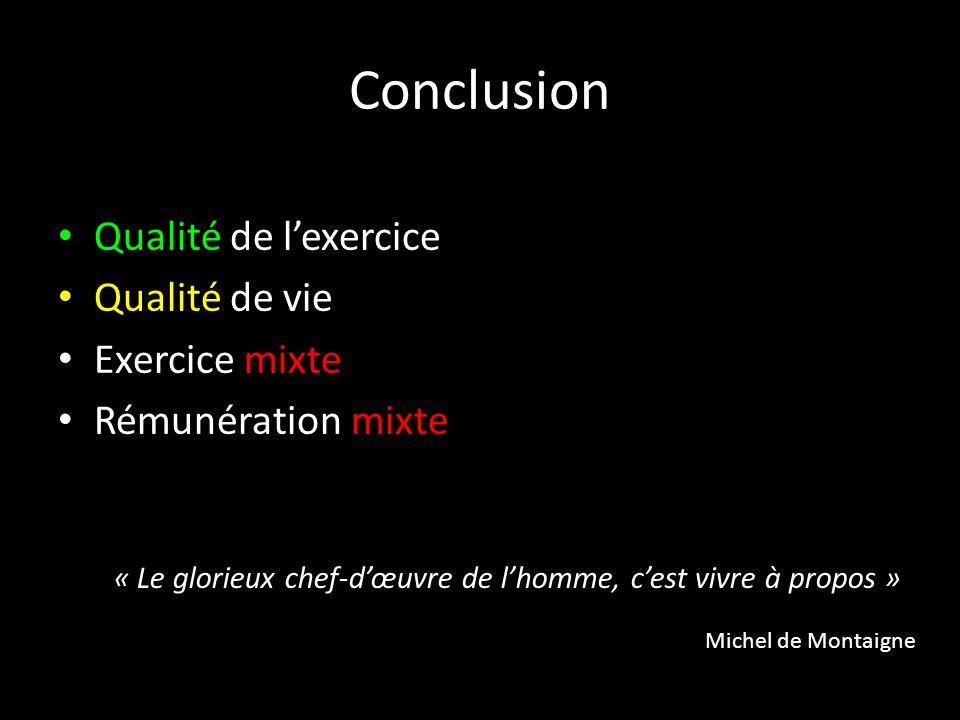 Conclusion Qualité de l'exercice Qualité de vie Exercice mixte