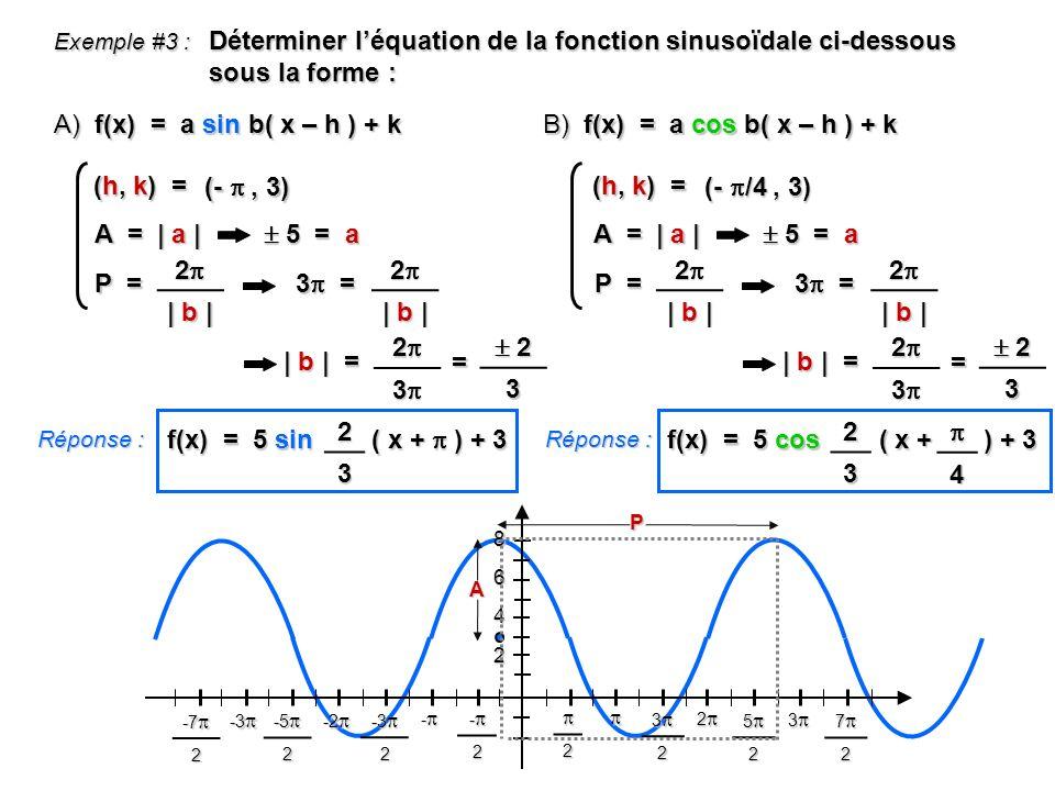 Exemple #3 : Déterminer l'équation de la fonction sinusoïdale ci-dessous sous la forme : A) f(x) = a sin b( x – h ) + k.