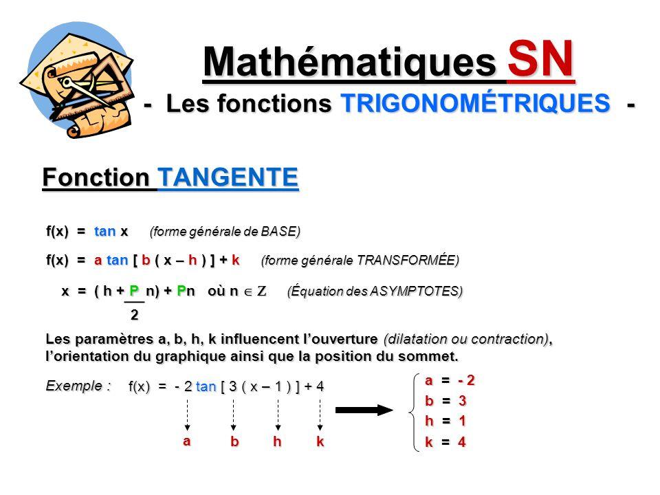 Mathématiques SN - Les fonctions TRIGONOMÉTRIQUES -
