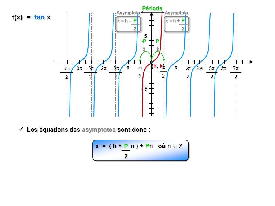 f(x) = tan x P 2 Les équations des asymptotes sont donc :