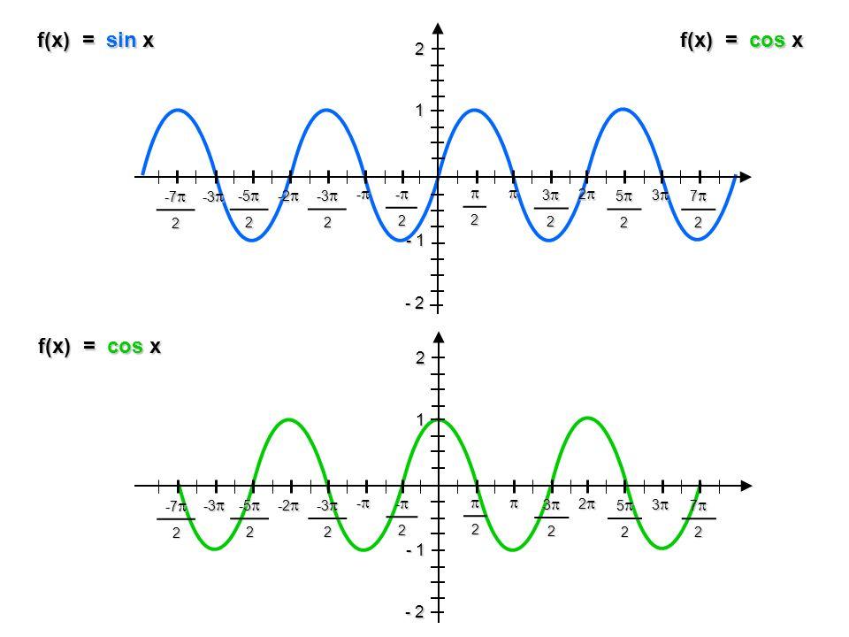 f(x) = sin x f(x) = cos x f(x) = cos x 2  1  - 1  - 2 2 1  - 1 - 2