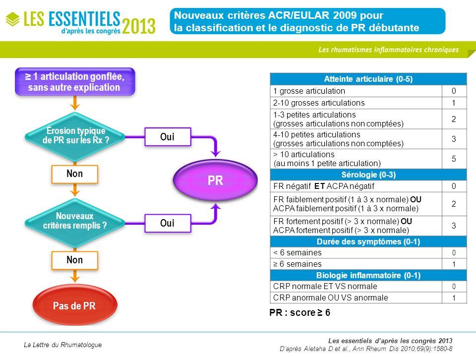 Nouveaux critères ACR/EULAR 2009 pour la classification et le diagnostic de PR débutante