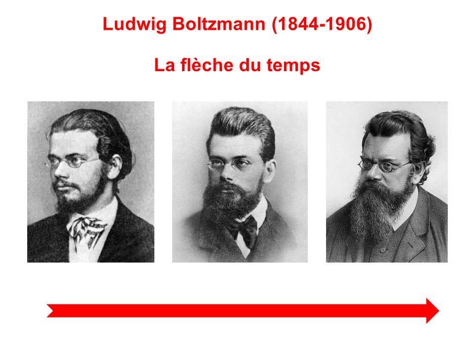 Ludwig Boltzmann (1844-1906) La flèche du temps