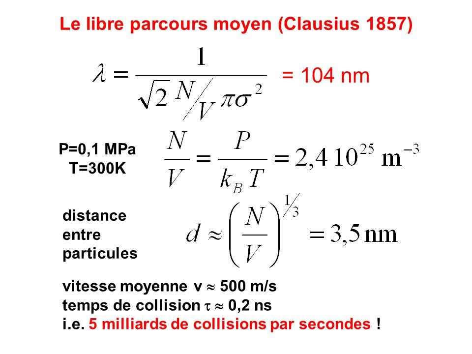 Le libre parcours moyen (Clausius 1857)