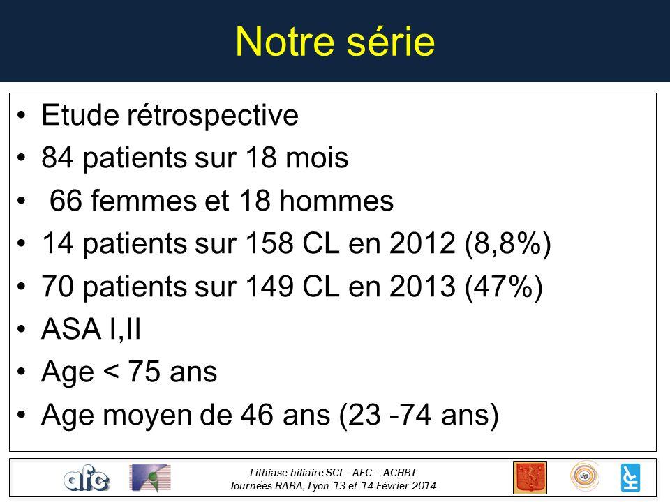 Notre série Etude rétrospective 84 patients sur 18 mois