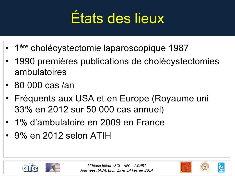 États des lieux 1ère cholécystectomie laparoscopique 1987