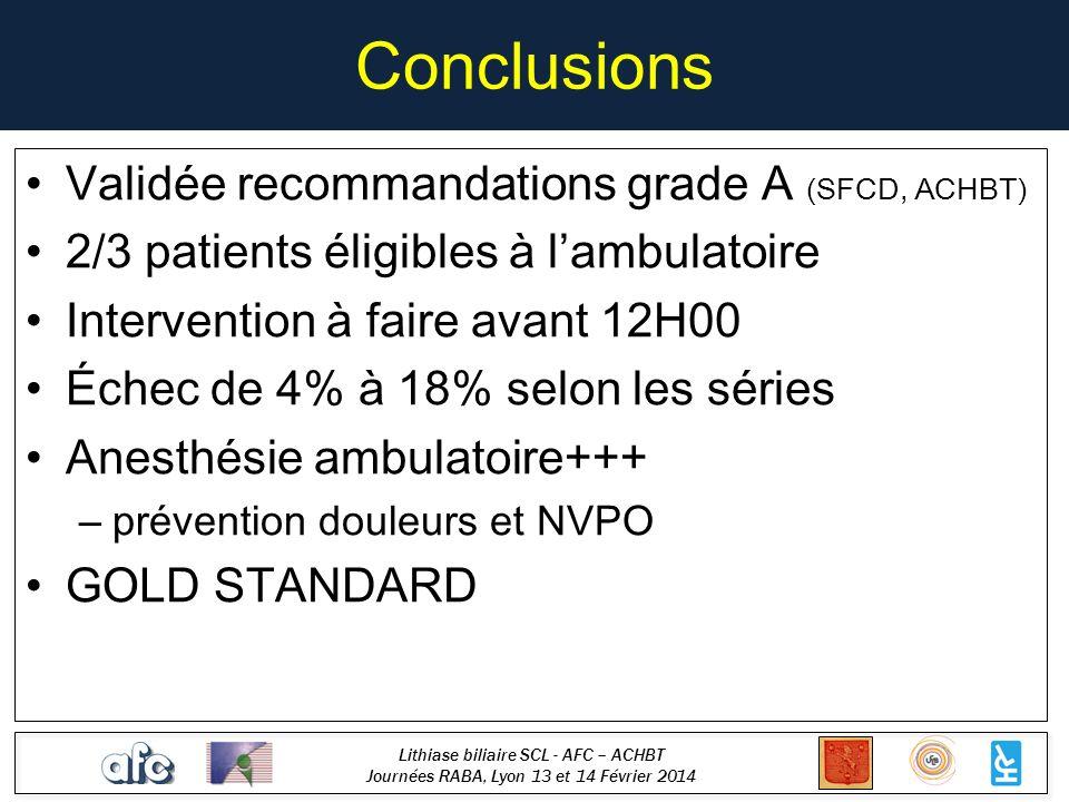 Conclusions Validée recommandations grade A (SFCD, ACHBT)