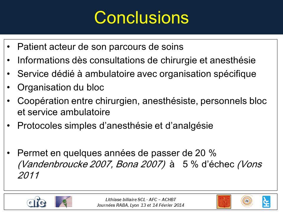 Conclusions Patient acteur de son parcours de soins