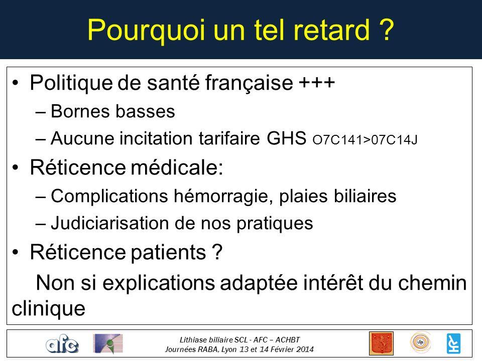 Pourquoi un tel retard Politique de santé française +++