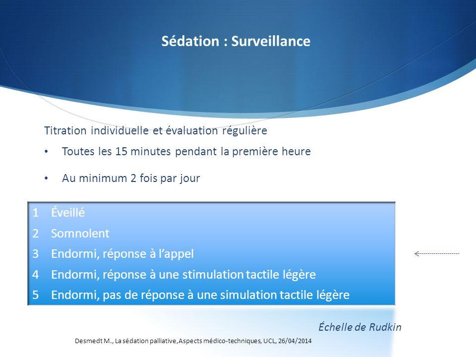 Sédation : Surveillance